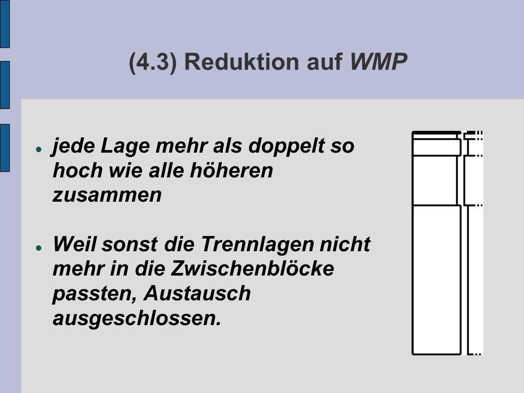 (4.3) Reduktion auf WMP jede Lage mehr als doppelt so hoch wie alle höheren zusammen Weil sonst die Trennlagen nicht mehr in die Zwischenblöcke passten, Austausch ausgeschlossen.