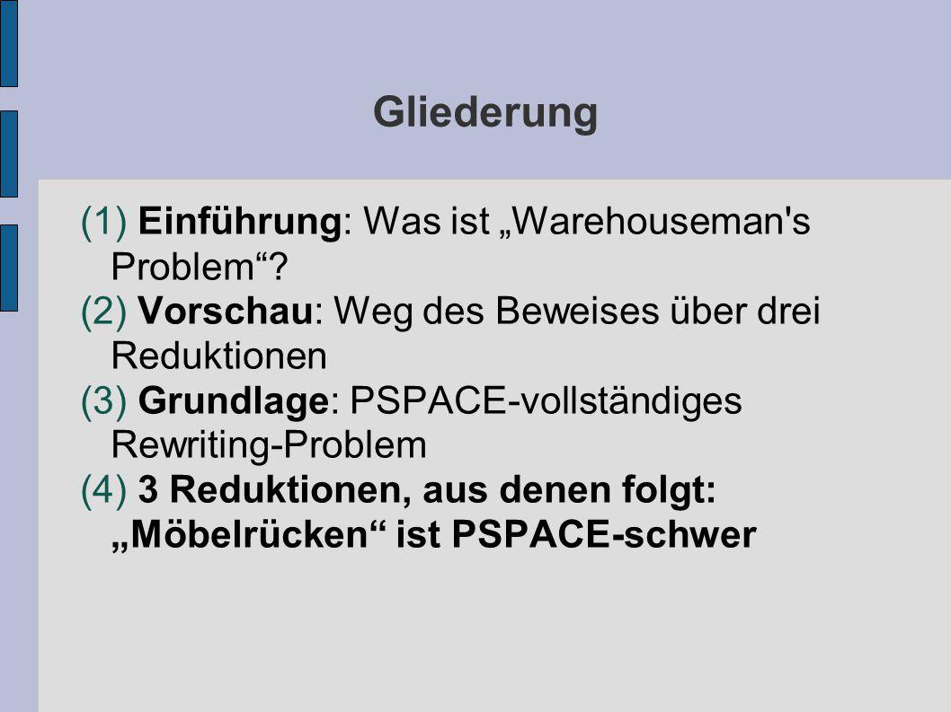 """Gliederung (1) Einführung: Was ist """"Warehouseman s Problem ."""