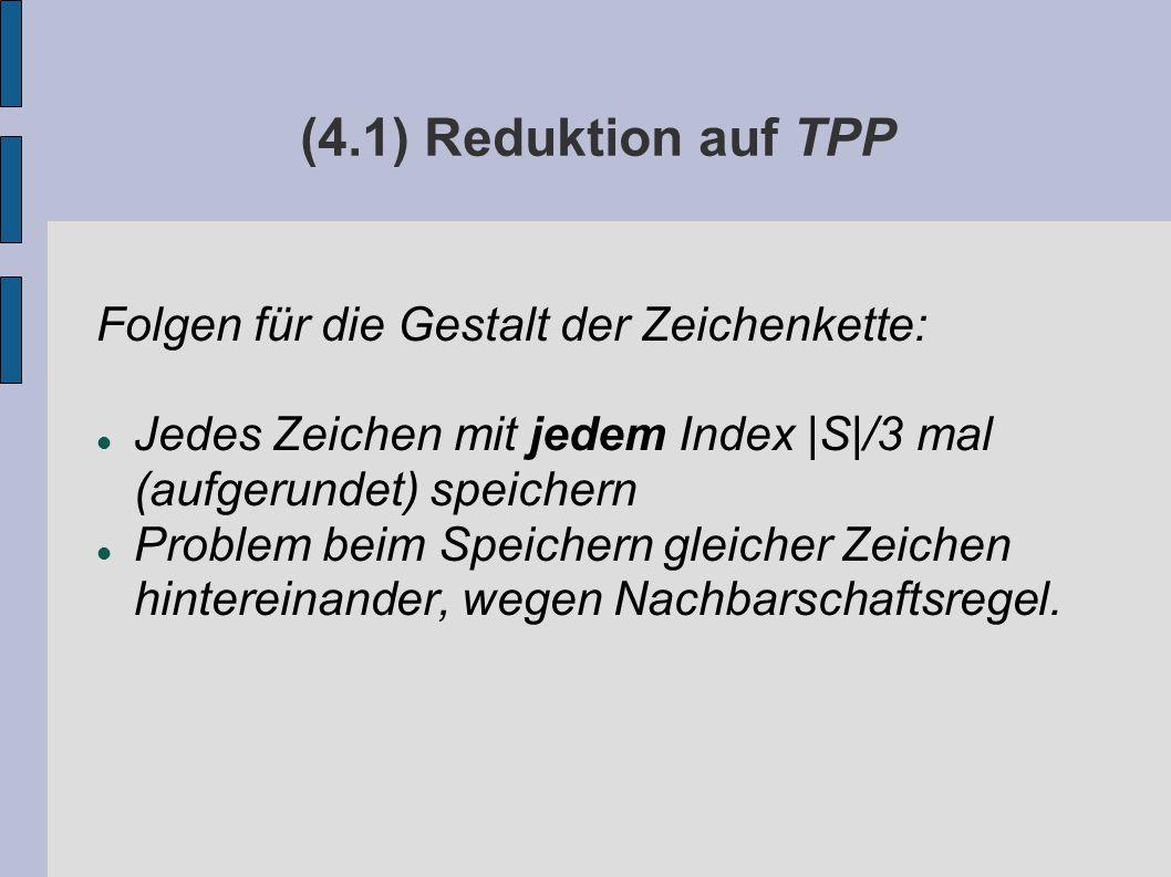 (4.1) Reduktion auf TPP Folgen für die Gestalt der Zeichenkette: Jedes Zeichen mit jedem Index |S|/3 mal (aufgerundet) speichern Problem beim Speichern gleicher Zeichen hintereinander, wegen Nachbarschaftsregel.