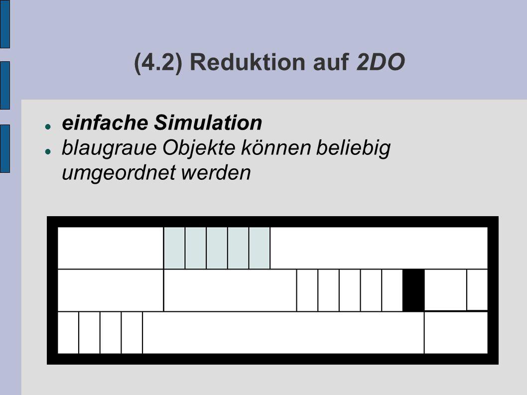 (4.2) Reduktion auf 2DO einfache Simulation blaugraue Objekte können beliebig umgeordnet werden
