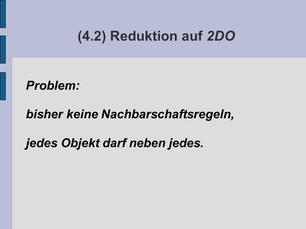 (4.2) Reduktion auf 2DO Problem: bisher keine Nachbarschaftsregeln, jedes Objekt darf neben jedes.