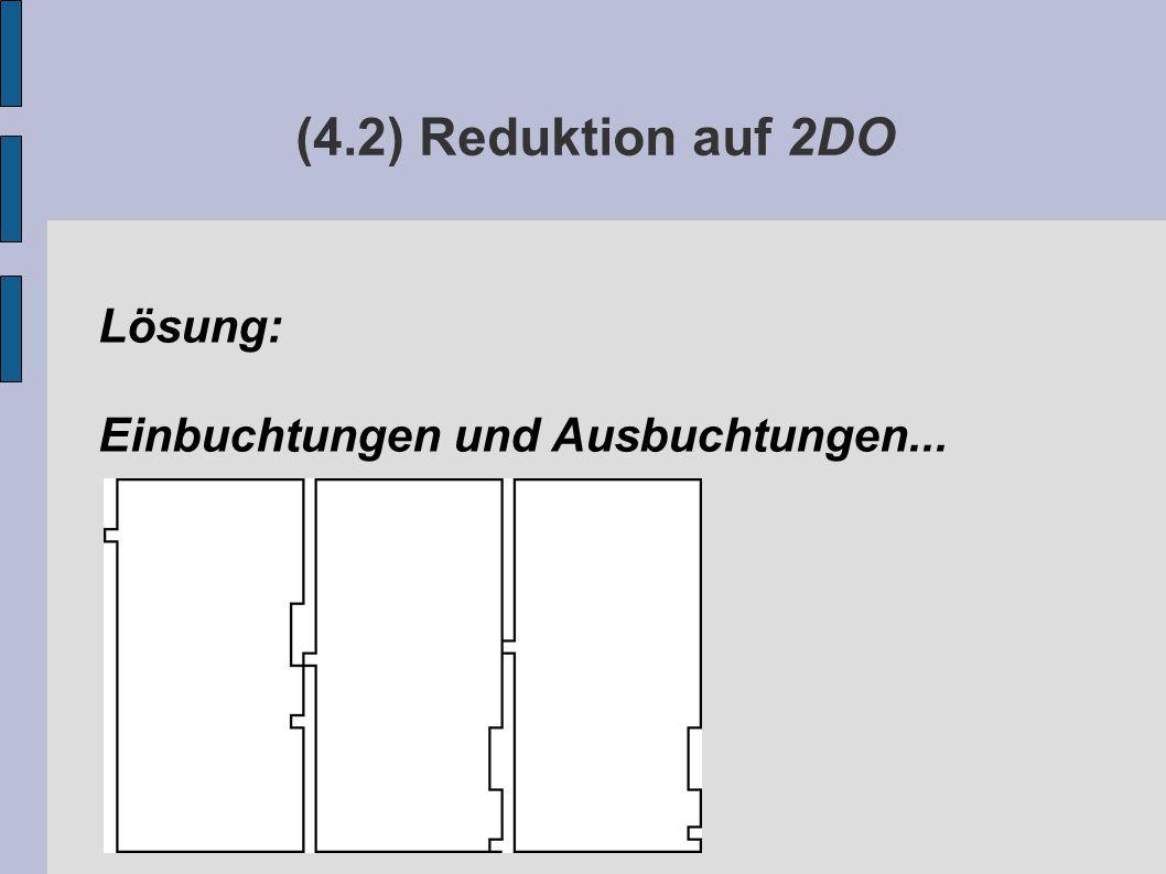 (4.2) Reduktion auf 2DO Lösung: Einbuchtungen und Ausbuchtungen...