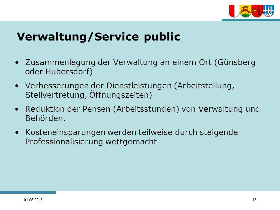 01.06.201513 Verwaltung/Service public Zusammenlegung der Verwaltung an einem Ort (Günsberg oder Hubersdorf) Verbesserungen der Dienstleistungen (Arbe