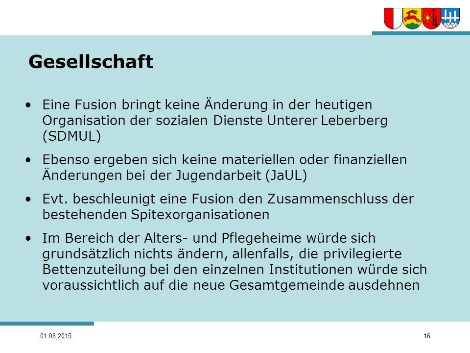 01.06.201516 Gesellschaft Eine Fusion bringt keine Änderung in der heutigen Organisation der sozialen Dienste Unterer Leberberg (SDMUL) Ebenso ergeben sich keine materiellen oder finanziellen Änderungen bei der Jugendarbeit (JaUL) Evt.