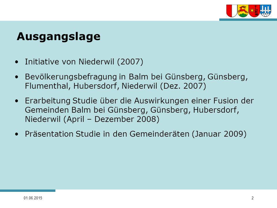 01.06.20152 Ausgangslage Initiative von Niederwil (2007) Bevölkerungsbefragung in Balm bei Günsberg, Günsberg, Flumenthal, Hubersdorf, Niederwil (Dez.