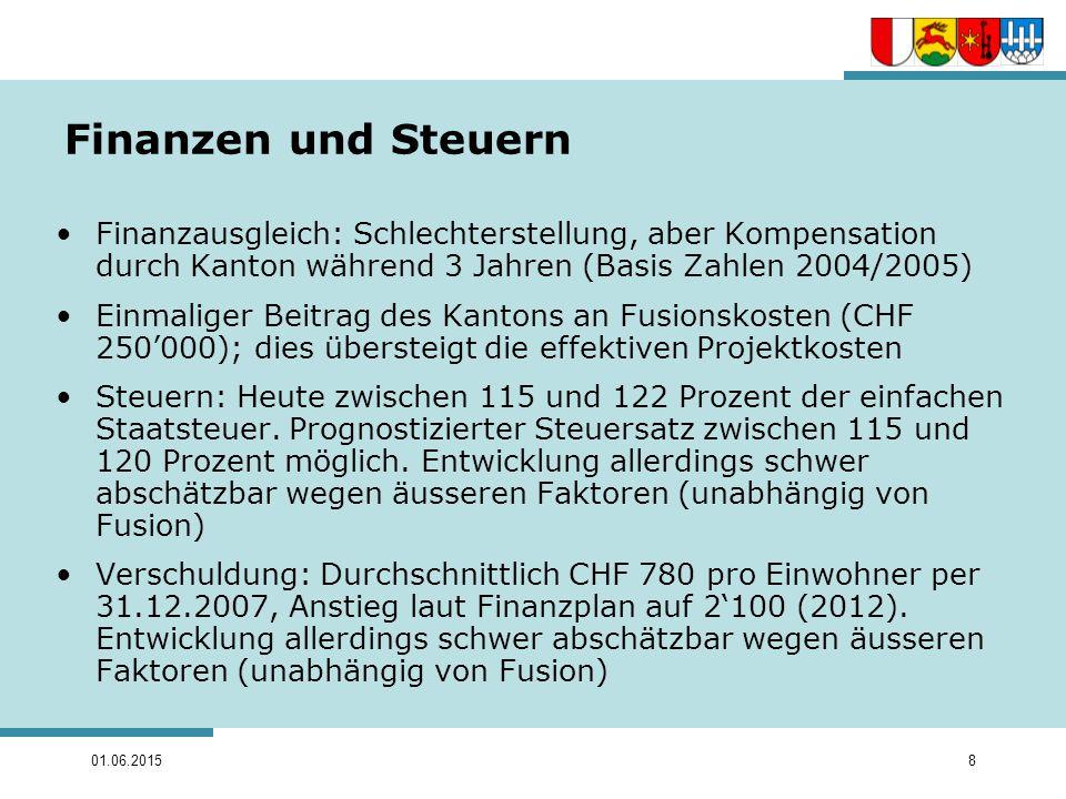 01.06.20158 Finanzen und Steuern Finanzausgleich: Schlechterstellung, aber Kompensation durch Kanton während 3 Jahren (Basis Zahlen 2004/2005) Einmali