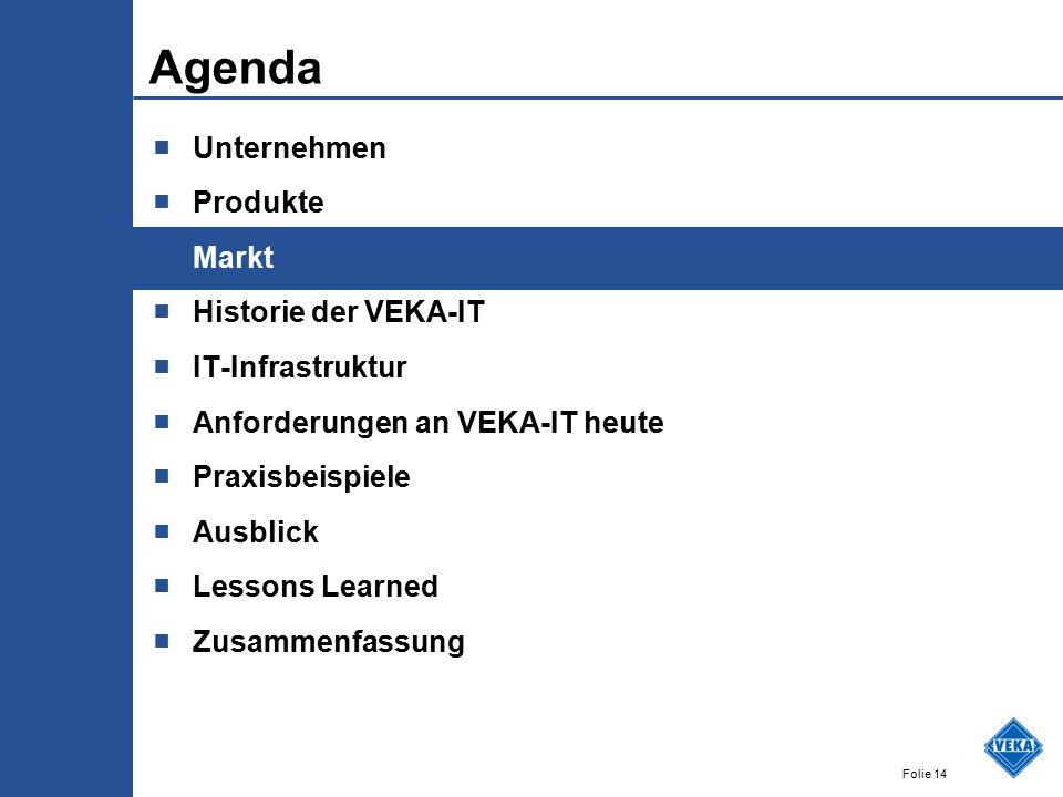Folie 14 Agenda ■ Unternehmen ■ Produkte ■ Markt ■ Historie der VEKA-IT ■ IT-Infrastruktur ■ Anforderungen an VEKA-IT heute ■ Praxisbeispiele ■ Ausbli