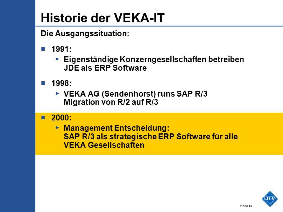 Folie 18 Historie der VEKA-IT Die Ausgangssituation: ■ 1991: ▶ Eigenständige Konzerngesellschaften betreiben JDE als ERP Software ■ 1998: ▶ VEKA AG (Sendenhorst) runs SAP R/3 Migration von R/2 auf R/3 ■ 2000: ▶ Management Entscheidung: SAP R/3 als strategische ERP Software für alle VEKA Gesellschaften