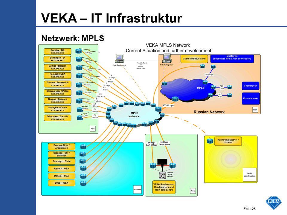 Folie 25 VEKA – IT Infrastruktur Netzwerk: MPLS