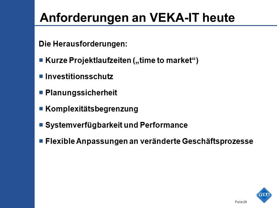 """Folie 29 Anforderungen an VEKA-IT heute Die Herausforderungen: ■ Kurze Projektlaufzeiten (""""time to market"""") ■ Investitionsschutz ■ Planungssicherheit"""