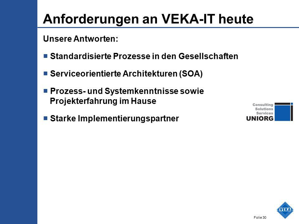 Folie 30 Anforderungen an VEKA-IT heute Unsere Antworten: ■ Standardisierte Prozesse in den Gesellschaften ■ Serviceorientierte Architekturen (SOA) ■ Prozess- und Systemkenntnisse sowie Projekterfahrung im Hause ■ Starke Implementierungspartner