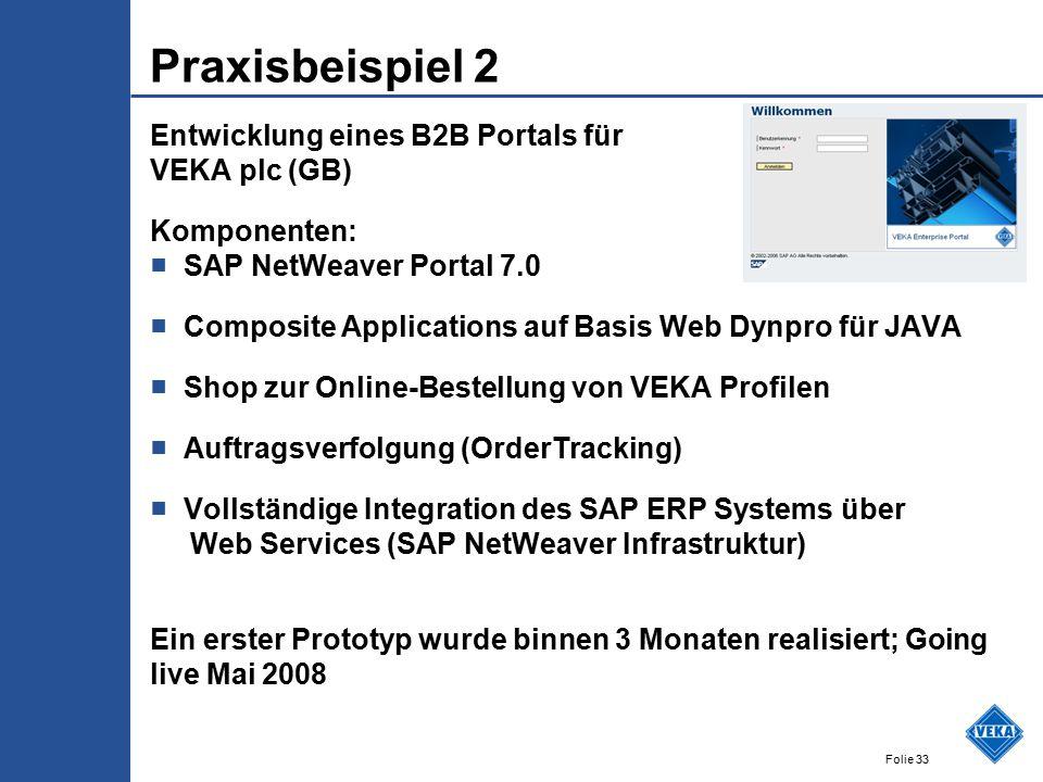 Folie 33 Entwicklung eines B2B Portals für VEKA plc (GB) Komponenten: ■ SAP NetWeaver Portal 7.0 ■ Composite Applications auf Basis Web Dynpro für JAVA ■ Shop zur Online-Bestellung von VEKA Profilen ■ Auftragsverfolgung (OrderTracking) ■ Vollständige Integration des SAP ERP Systems über Web Services (SAP NetWeaver Infrastruktur) Ein erster Prototyp wurde binnen 3 Monaten realisiert; Going live Mai 2008 Praxisbeispiel 2