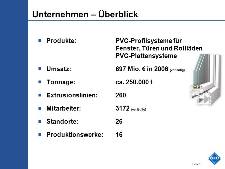 Folie 5 Unternehmen – Überblick ■ Produkte:PVC-Profilsysteme für Fenster, Türen und Rollläden PVC-Plattensysteme ■ Umsatz:697 Mio. € in 2006 (vorläufi