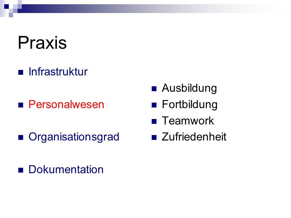 Praxis Infrastruktur Personalwesen Organisationsgrad Dokumentation Ausbildung Fortbildung Teamwork Zufriedenheit