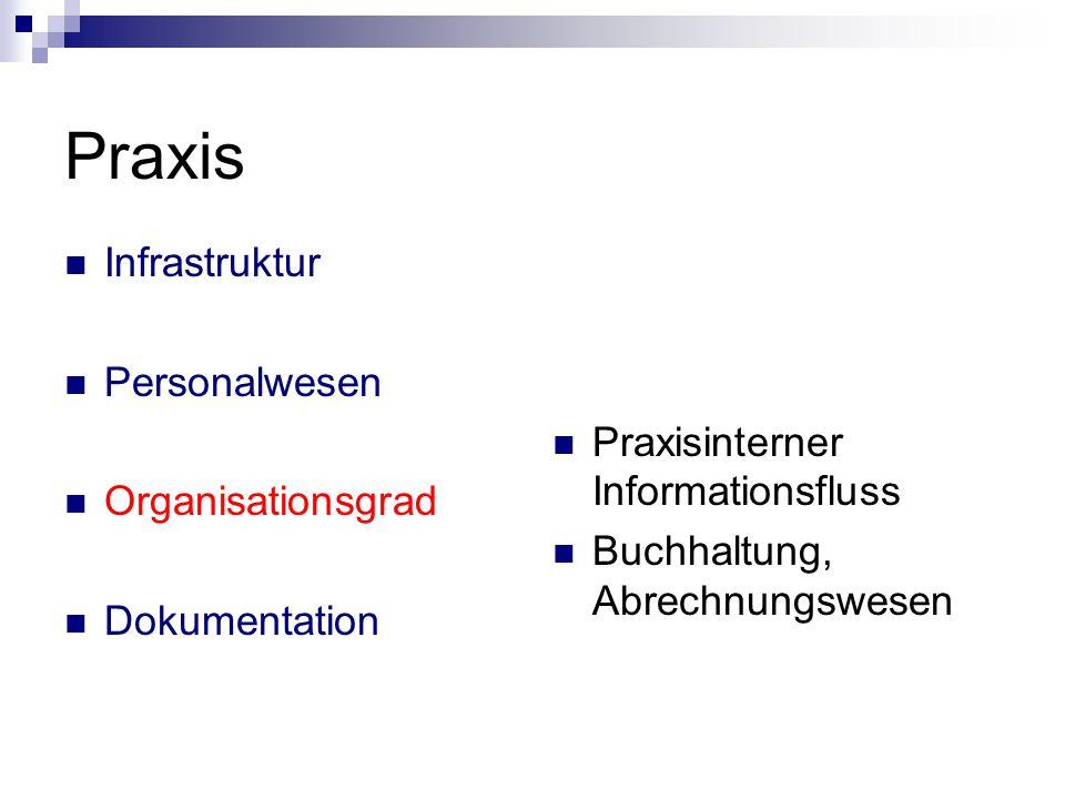 Praxis Infrastruktur Personalwesen Organisationsgrad Dokumentation Praxisinterner Informationsfluss Buchhaltung, Abrechnungswesen