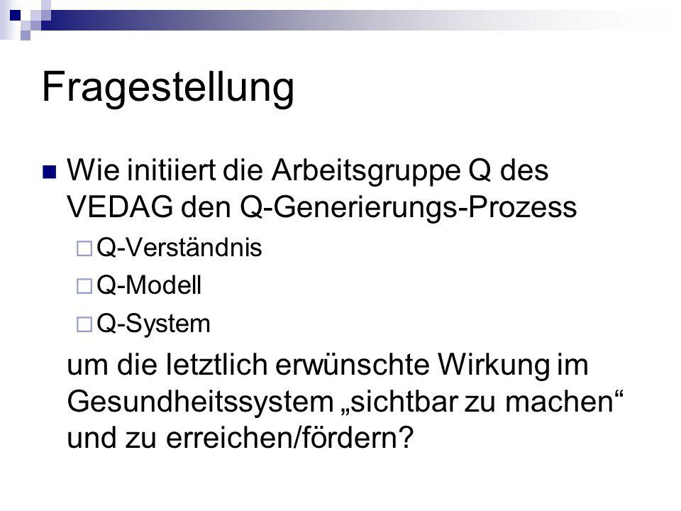 Fragestellung Wie initiiert die Arbeitsgruppe Q des VEDAG den Q-Generierungs-Prozess  Q-Verständnis  Q-Modell  Q-System um die letztlich erwünschte