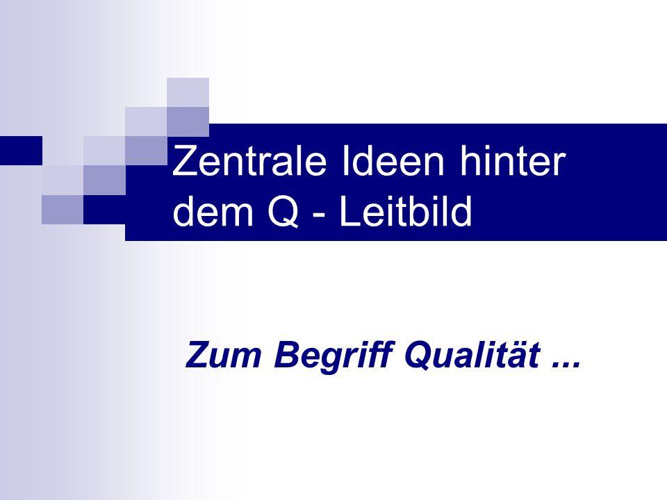 Zentrale Ideen hinter dem Q - Leitbild Zum Begriff Qualität...