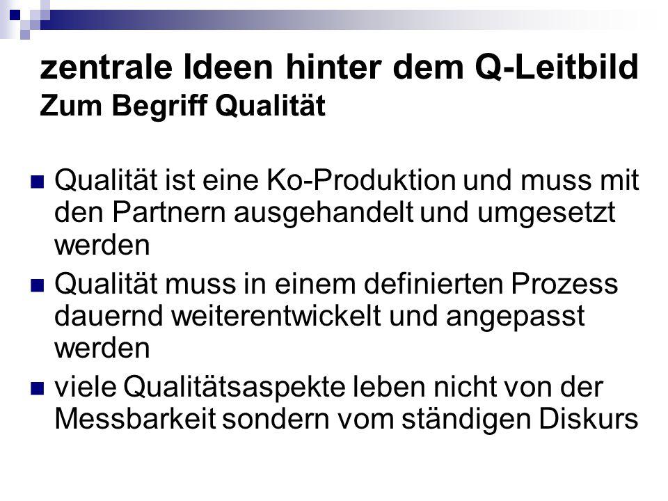 zentrale Ideen hinter dem Q-Leitbild Zum Begriff Qualität Qualität ist eine Ko-Produktion und muss mit den Partnern ausgehandelt und umgesetzt werden