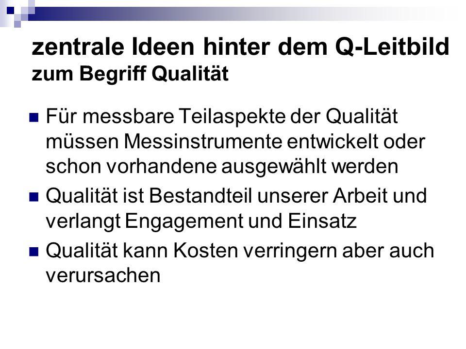 zentrale Ideen hinter dem Q-Leitbild zum Begriff Qualität Für messbare Teilaspekte der Qualität müssen Messinstrumente entwickelt oder schon vorhanden