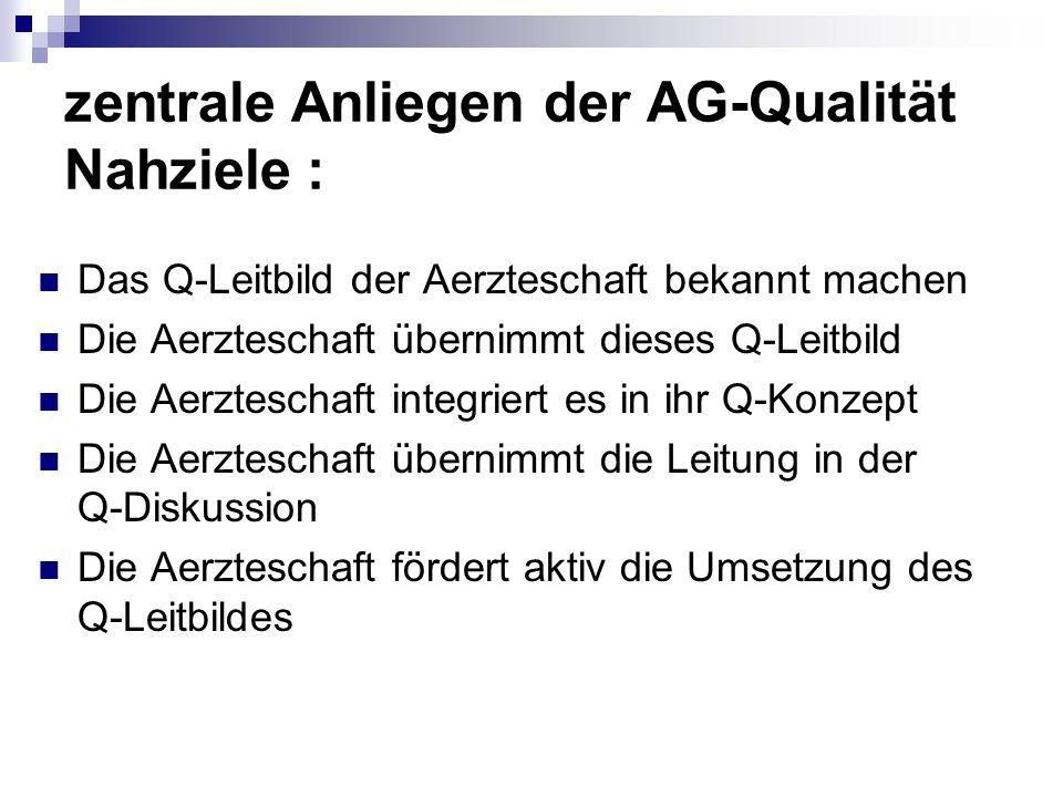 zentrale Anliegen der AG-Qualität Nahziele : Das Q-Leitbild der Aerzteschaft bekannt machen Die Aerzteschaft übernimmt dieses Q-Leitbild Die Aerztesch