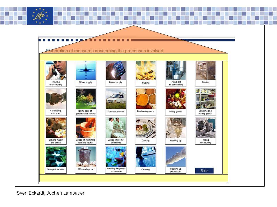 Universität Stuttgart Institut für Energiewirtschaft und Rationelle Energieanwendung IER Sven Eckardt, Jochen Lambauer