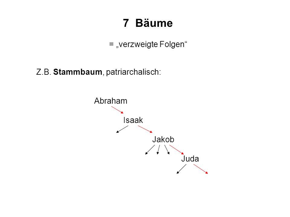 """7 Bäume = """"verzweigte Folgen"""" Z.B. Stammbaum, patriarchalisch: Abraham Isaak Jakob Juda"""