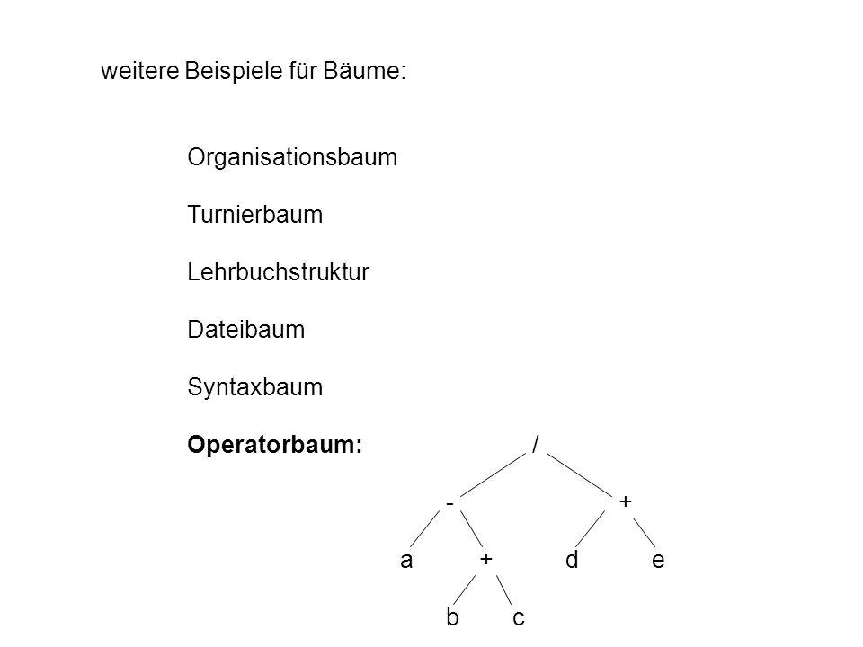 weitere Beispiele für Bäume: Organisationsbaum Turnierbaum Lehrbuchstruktur Dateibaum Syntaxbaum Operatorbaum:/ -+ a + d e b c