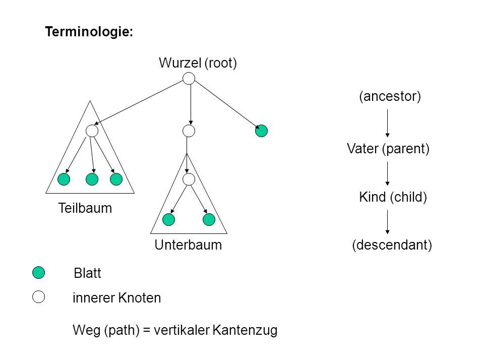 Terminologie: Wurzel (root) Teilbaum Unterbaum (ancestor) Vater (parent) Kind (child) (descendant) Blatt innerer Knoten Weg (path) = vertikaler Kanten