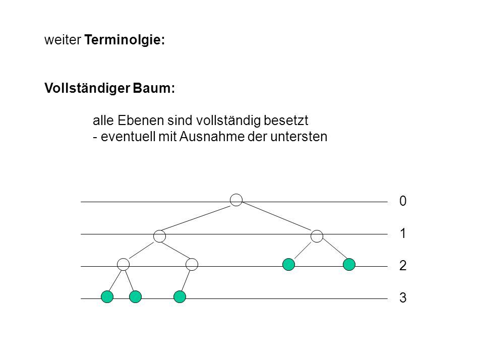weiter Terminolgie: Vollständiger Baum: alle Ebenen sind vollständig besetzt - eventuell mit Ausnahme der untersten 0 1 2 3