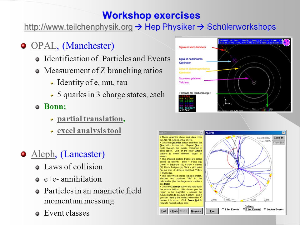 Workshop exercises http://www.teilchenphysik.org  Hep Physiker  Schülerworkshops Workshop exercises http://www.teilchenphysik.org  Hep Physiker  Schülerworkshops http://www.teilchenphysik.org OPALOPAL, (Manchester) Identification of Particles and Events Measurement of Z branching ratios Identity of e, mu, tau 5 quarks in 3 charge states, each Bonn: partial translationpartial translation, excel analysis tool AlephAleph, (Lancaster) Laws of collision e+e- annihilation Particles in an magnetic field momentum messung Event classes