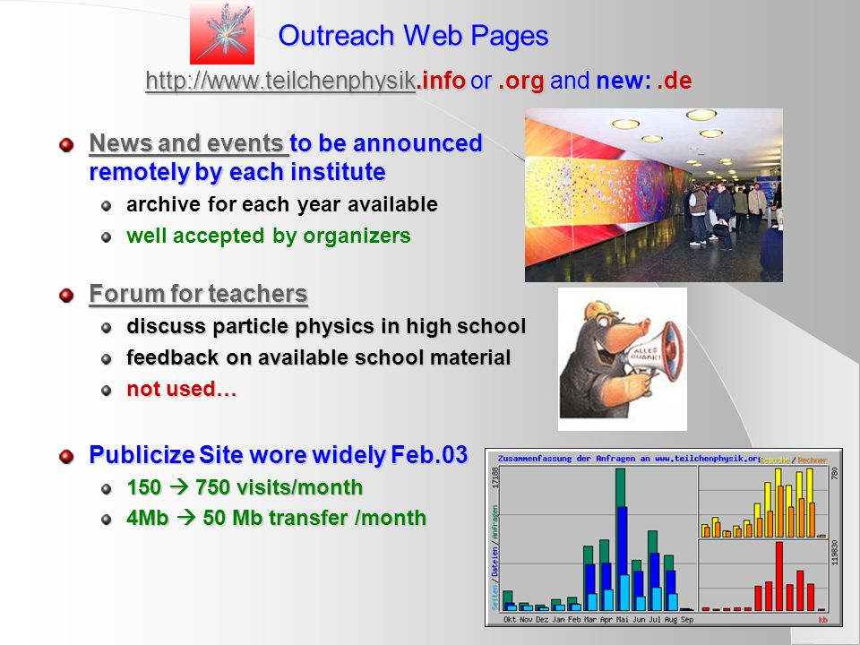 Outreach Web Pages http://www.teilchenphysik.info or.org and new:.de http://www.teilchenphysik News and events News and events to be announced remotely by each institute News and events archive for each year available well accepted by organizers Forum for teachers Forum for teachers discuss particle physics in high school feedback on available school material not used… Publicize Site wore widely Feb.03 150  750 visits/month 4Mb  50 Mb transfer /month