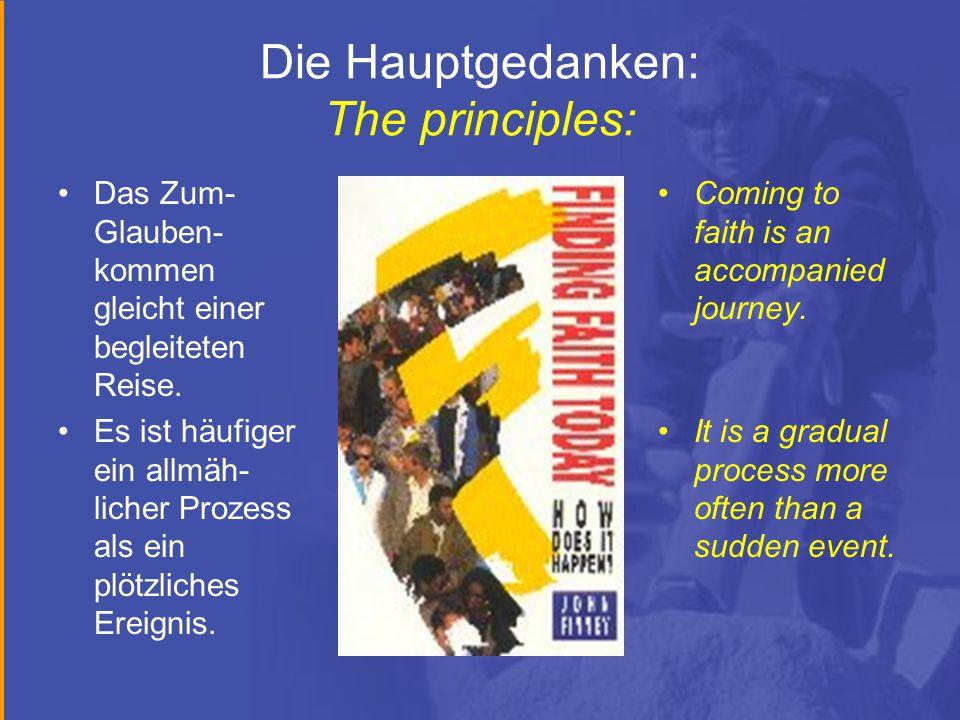 Die Hauptgedanken: The principles: Das Zum- Glauben- kommen gleicht einer begleiteten Reise.