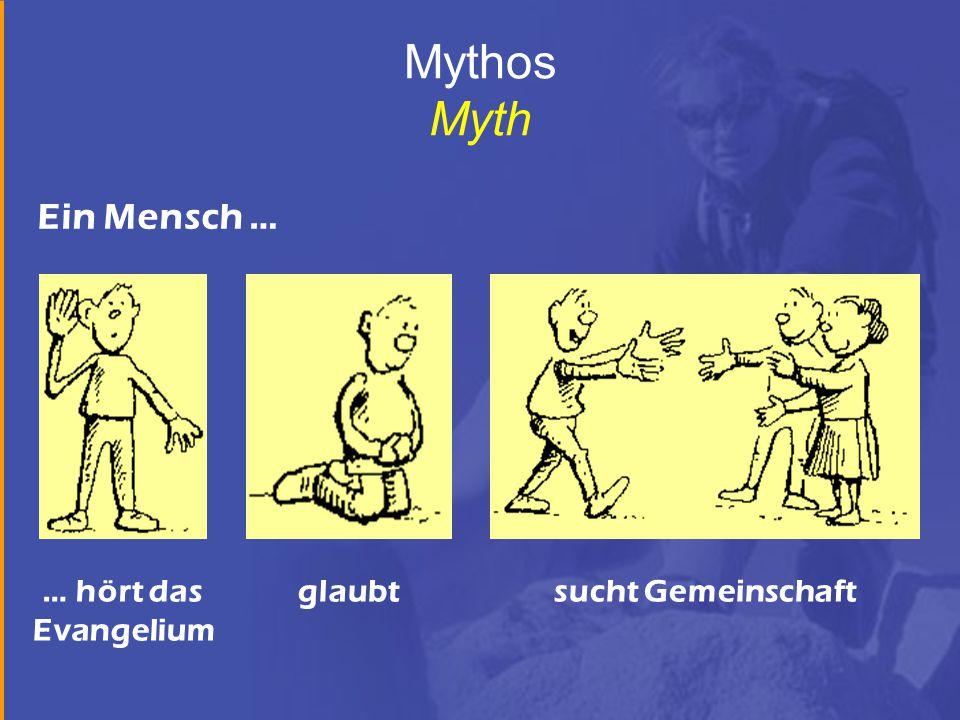 Ein Mensch … … hört das Evangelium glaubtsucht Gemeinschaft Mythos Myth