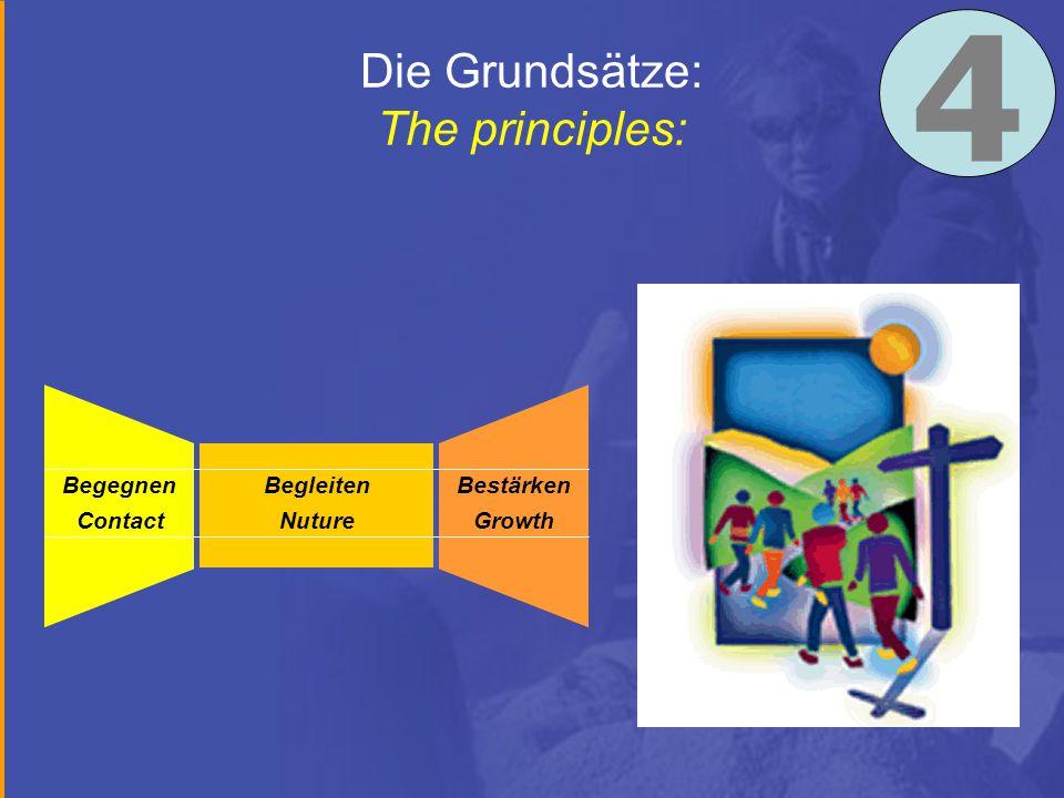 Die Grundsätze: The principles: ContactNutureGrowth BegegnenBegleitenBestärken 4