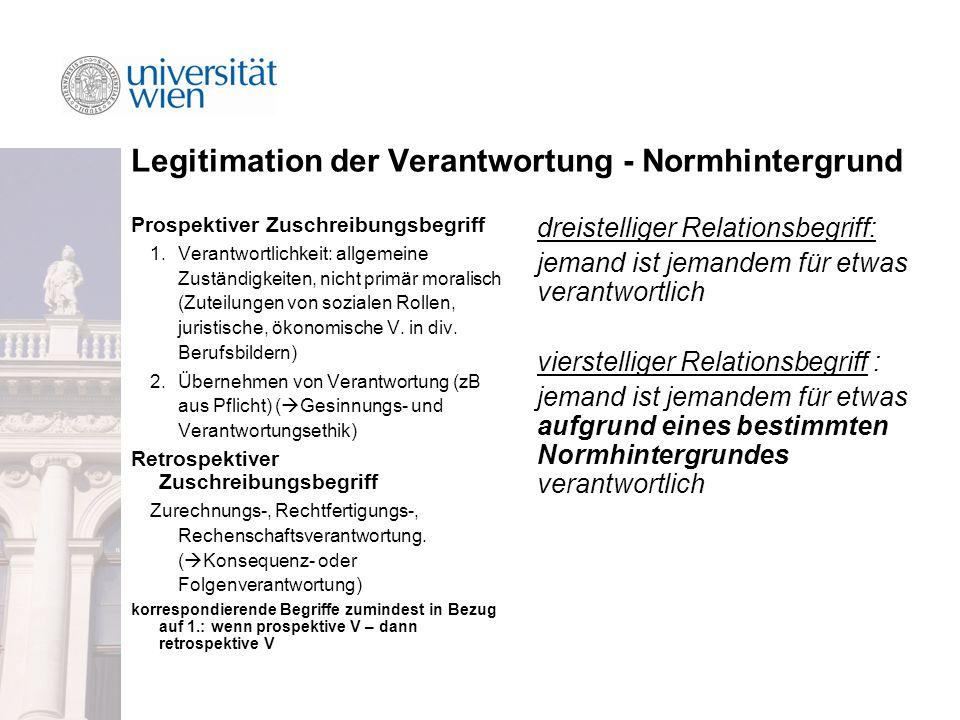 Legitimation der Verantwortung - Normhintergrund Prospektiver Zuschreibungsbegriff 1.Verantwortlichkeit: allgemeine Zuständigkeiten, nicht primär moralisch (Zuteilungen von sozialen Rollen, juristische, ökonomische V.