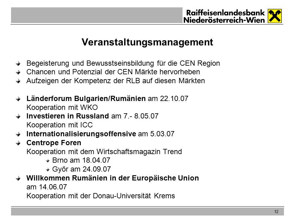 12 Veranstaltungsmanagement Begeisterung und Bewusstseinsbildung für die CEN Region Chancen und Potenzial der CEN Märkte hervorheben Aufzeigen der Kompetenz der RLB auf diesen Märkten Länderforum Bulgarien/Rumänien am 22.10.07 Kooperation mit WKO Investieren in Russland am 7.- 8.05.07 Kooperation mit ICC Internationalisierungsoffensive am 5.03.07 Centrope Foren Kooperation mit dem Wirtschaftsmagazin Trend Brno am 18.04.07 Győr am 24.09.07 Willkommen Rumänien in der Europäische Union am 14.06.07 Kooperation mit der Donau-Universität Krems