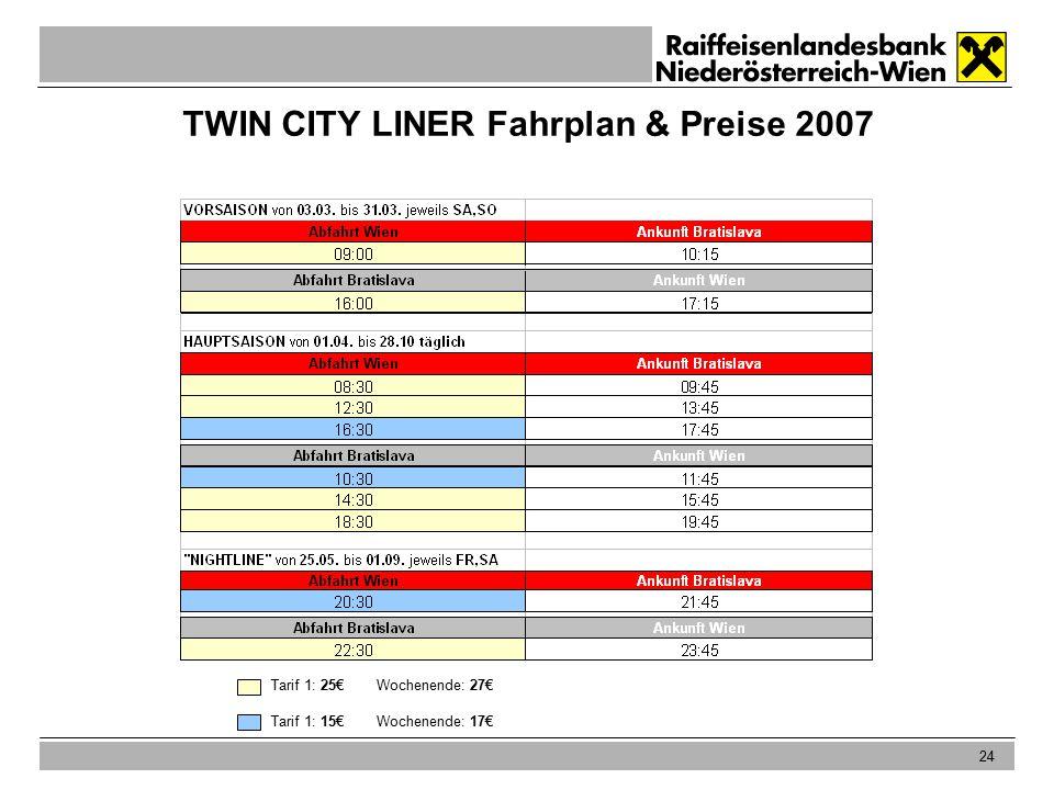 24 TWIN CITY LINER Fahrplan & Preise 2007 Tarif 1: 25€Wochenende: 27€ Tarif 1: 15€Wochenende: 17€
