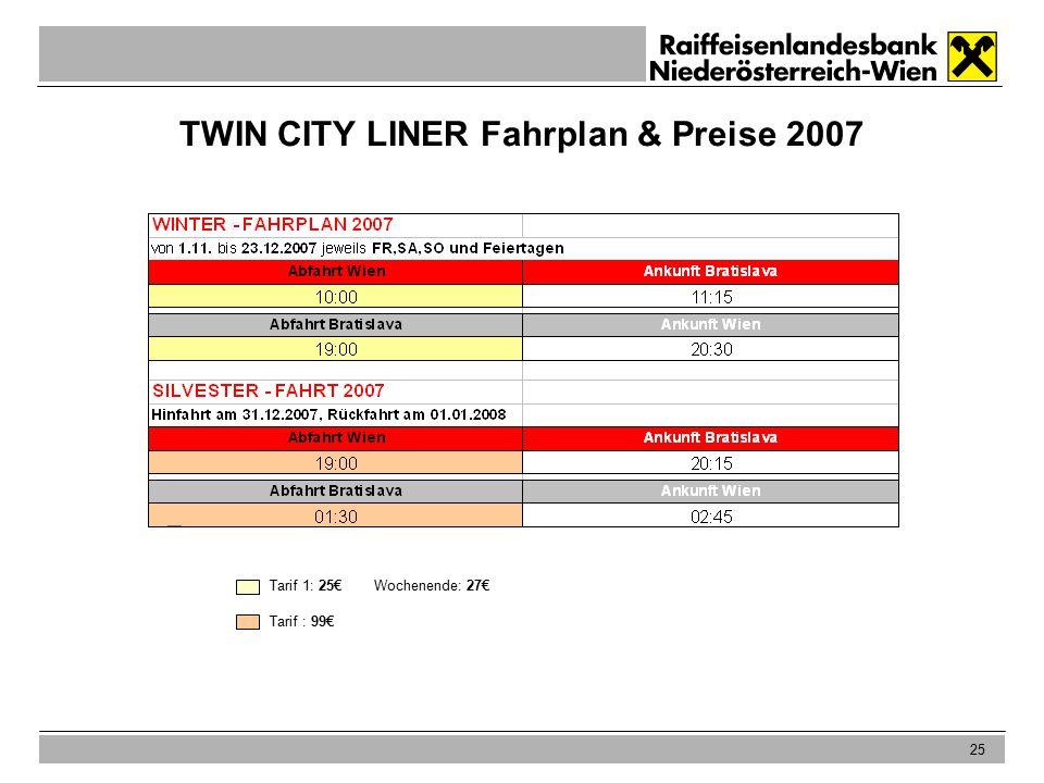 25 TWIN CITY LINER Fahrplan & Preise 2007 Tarif 1: 25€Wochenende: 27€ Tarif : 99€