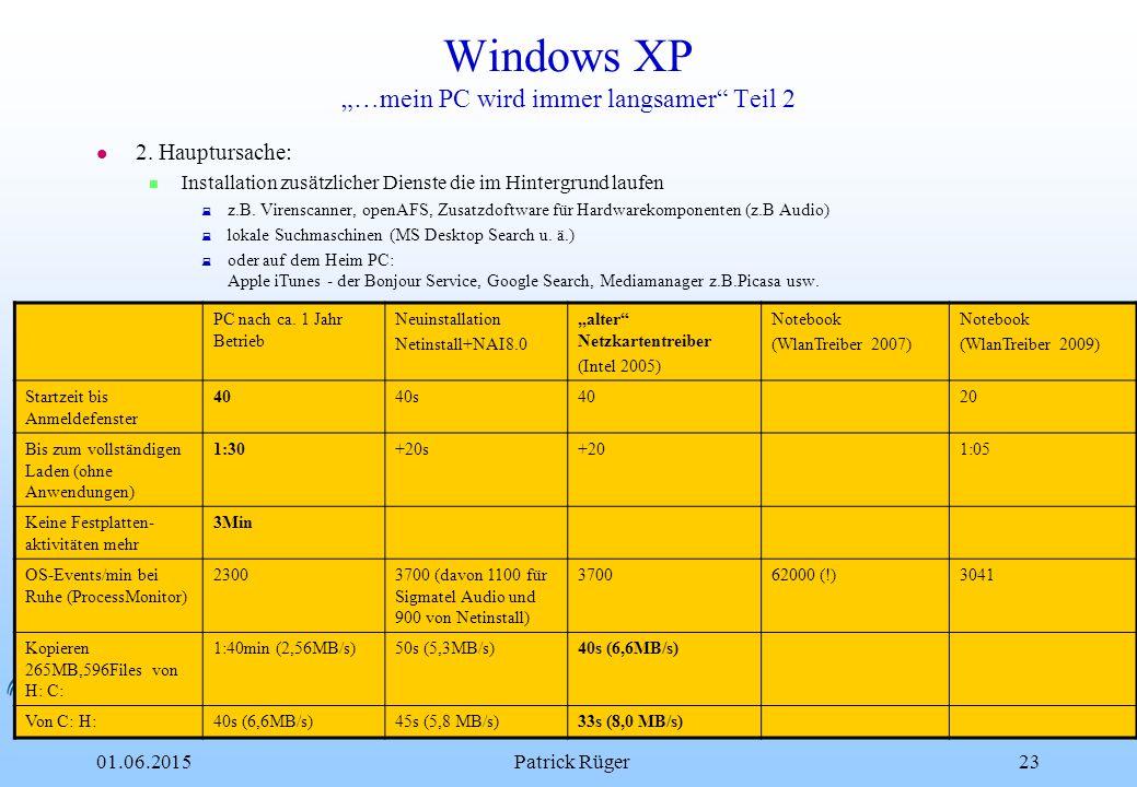 """DESY 01.06.2015Patrick Rüger23 Windows XP """"…mein PC wird immer langsamer"""" Teil 2 l 2. Hauptursache: n Installation zusätzlicher Dienste die im Hinterg"""
