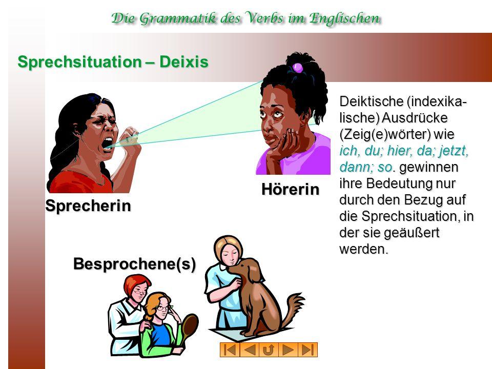 Sprechsituation – Deixis Sprecherin Hörerin Besprochene(s) Deiktische (indexika- lische) Ausdrücke (Zeig(e)wörter) wie ich, du; hier, da; jetzt, dann; so.