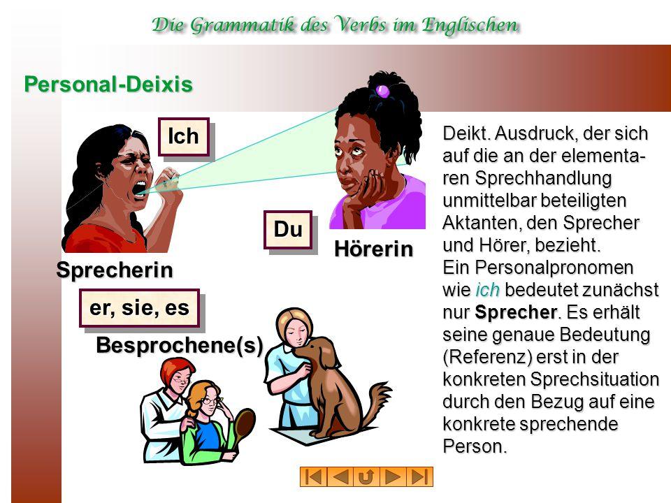 Lokal-Deixis (Ortsdeixis, Raumdeixis) Sprecherin Hörerin Besprochene(s) hierhier dada dortdort Deiktischer Ausdruck, der sich auf die räumliche Dimension der Sprech- situation bezieht, z.B.