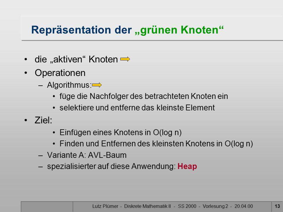 """Lutz Plümer - Diskrete Mathematik II - SS 2000 - Vorlesung 2 - 20.04.0013 Repräsentation der """"grünen Knoten die """"aktiven Knoten Operationen –Algorithmus: füge die Nachfolger des betrachteten Knoten ein selektiere und entferne das kleinste Element Ziel: Einfügen eines Knotens in O(log n) Finden und Entfernen des kleinsten Knotens in O(log n) –Variante A: AVL-Baum –spezialisierter auf diese Anwendung: Heap"""