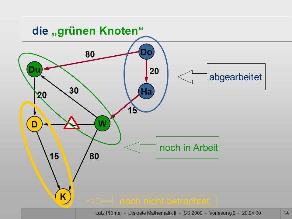 """Lutz Plümer - Diskrete Mathematik II - SS 2000 - Vorlesung 2 - 20.04.0014 Do Ha W Du K D 20 80 20 30 15 W die """"grünen Knoten abgearbeitet noch in Arbeit noch nicht betrachtet"""