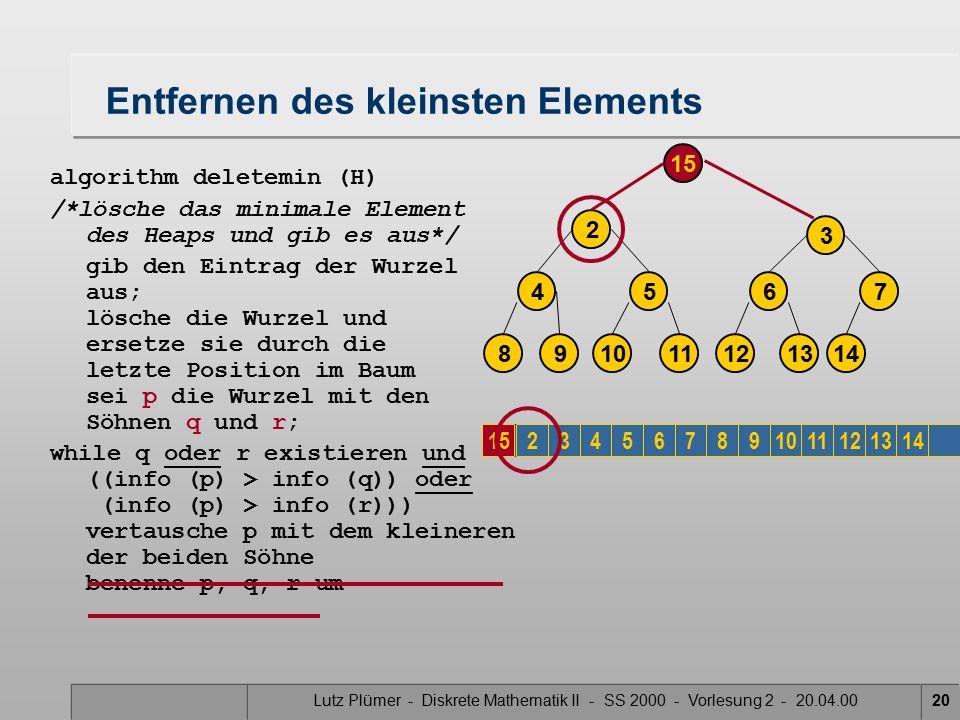 Lutz Plümer - Diskrete Mathematik II - SS 2000 - Vorlesung 2 - 20.04.0020 Entfernen des kleinsten Elements algorithm deletemin (H) /*lösche das minimale Element des Heaps und gib es aus*/ gib den Eintrag der Wurzel aus; lösche die Wurzel und ersetze sie durch die letzte Position im Baum sei p die Wurzel mit den Söhnen q und r; while q oder r existieren und ((info (p) > info (q)) oder (info (p) > info (r))) vertausche p mit dem kleineren der beiden Söhne benenne p, q, r um 2 3 14 7 15 12 6 1310 5 118 4 9 23456789101112131415