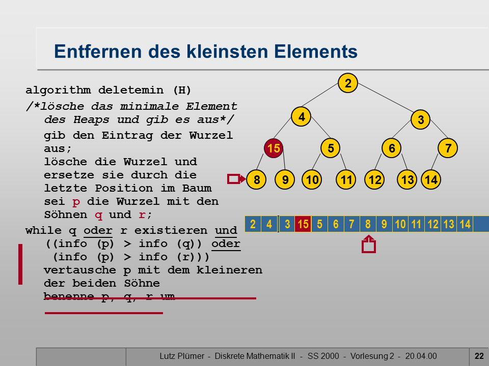 Lutz Plümer - Diskrete Mathematik II - SS 2000 - Vorlesung 2 - 20.04.0022 Entfernen des kleinsten Elements algorithm deletemin (H) /*lösche das minimale Element des Heaps und gib es aus*/ gib den Eintrag der Wurzel aus; lösche die Wurzel und ersetze sie durch die letzte Position im Baum sei p die Wurzel mit den Söhnen q und r; while q oder r existieren und ((info (p) > info (q)) oder (info (p) > info (r))) vertausche p mit dem kleineren der beiden Söhne benenne p, q, r um 4 3 14 7 2 12 6 1310 5 118 15 9 23456789101112131415