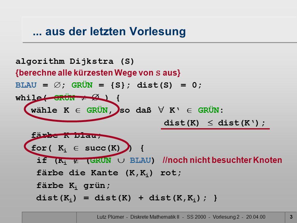Lutz Plümer - Diskrete Mathematik II - SS 2000 - Vorlesung 2 - 20.04.003 algorithm Dijkstra (S) {berechne alle kürzesten Wege von S aus} BLAU =  ; GRÜN = {S}; dist(S) = 0; while( GRÜN   ) { wähle K  GRÜN, so daß  K'  GRÜN: dist(K)  dist(K'); färbe K blau; for( K i  succ(K) ) { if (K i  (GRÜN  BLAU) //noch nicht besuchter Knoten färbe die Kante (K,K i ) rot; färbe K i grün; dist(K i ) = dist(K) + dist(K,K i ); }...