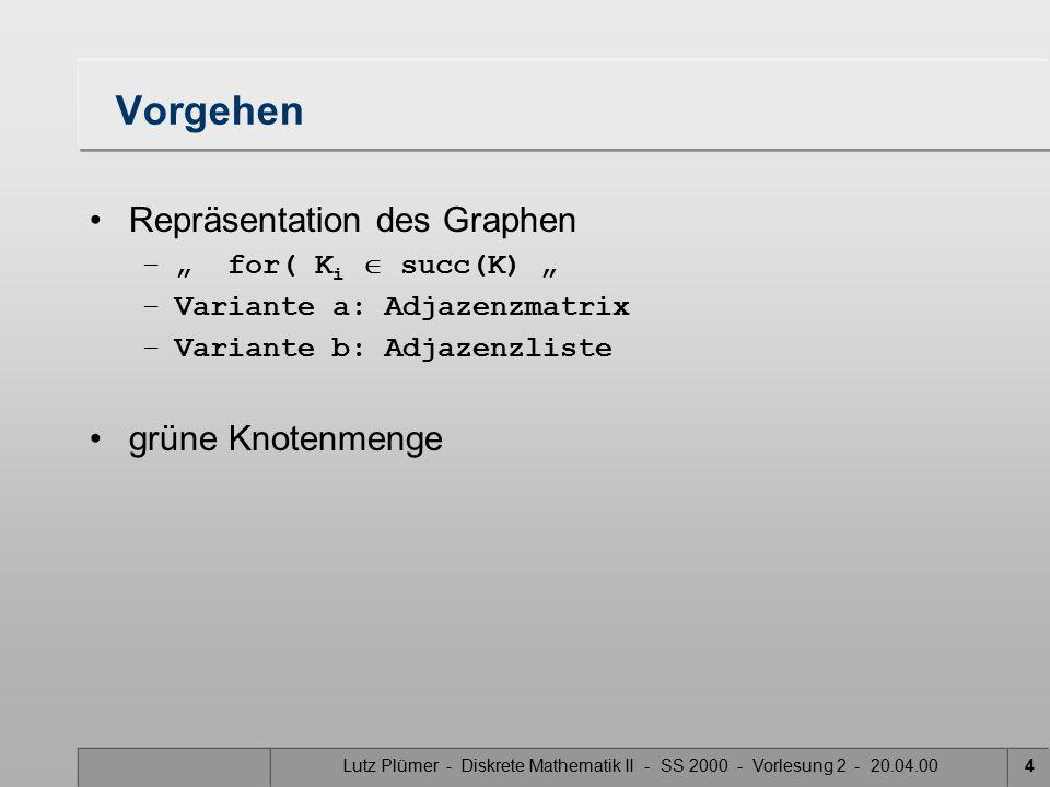 """Lutz Plümer - Diskrete Mathematik II - SS 2000 - Vorlesung 2 - 20.04.004 Vorgehen Repräsentation des Graphen –"""" for( K i  succ(K) """" –Variante a: Adjazenzmatrix –Variante b: Adjazenzliste grüne Knotenmenge"""