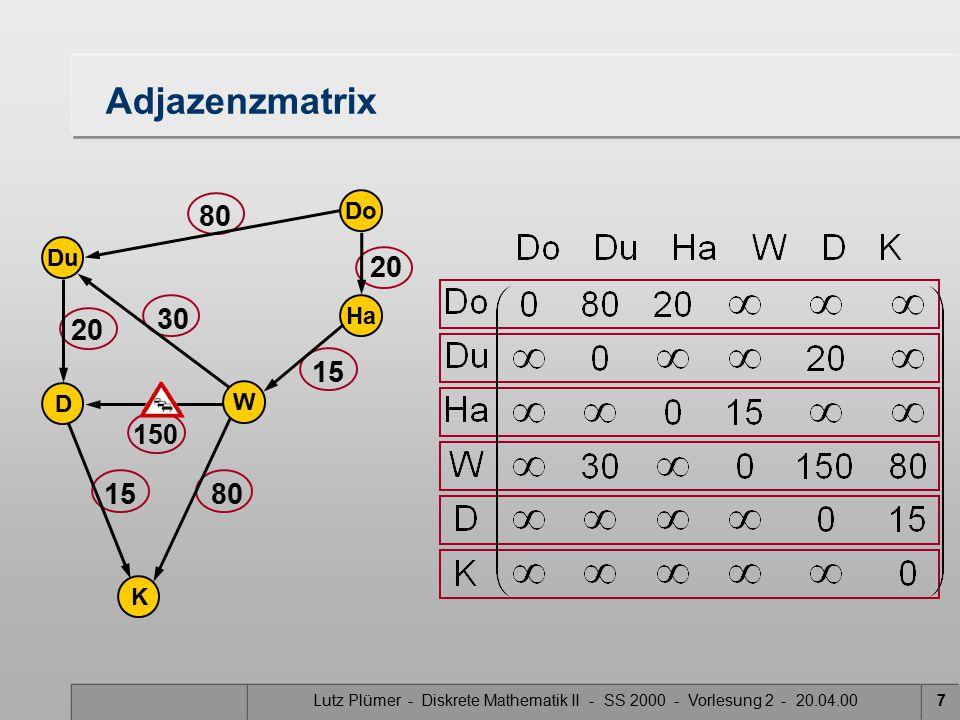 Lutz Plümer - Diskrete Mathematik II - SS 2000 - Vorlesung 2 - 20.04.007 Adjazenzmatrix Do Ha W Du K D 20 15 80 20 30 15 150