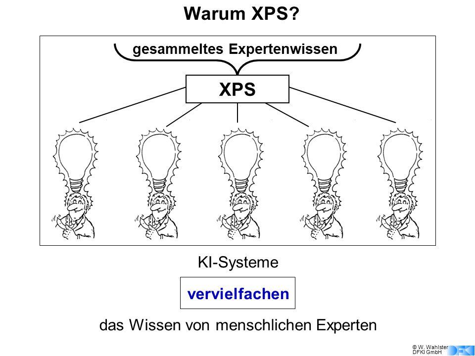 © W. Wahlster DFKI GmbH Warum XPS? KI-Systeme vervielfachen das Wissen von menschlichen Experten gesammeltes Expertenwissen XPS