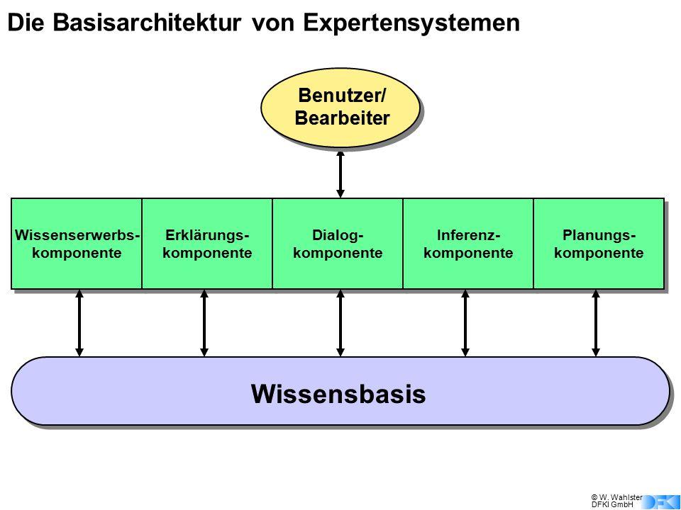 © W. Wahlster DFKI GmbH Wissenserwerbs- komponente Wissenserwerbs- komponente Erklärungs- komponente Erklärungs- komponente Dialog- komponente Dialog-